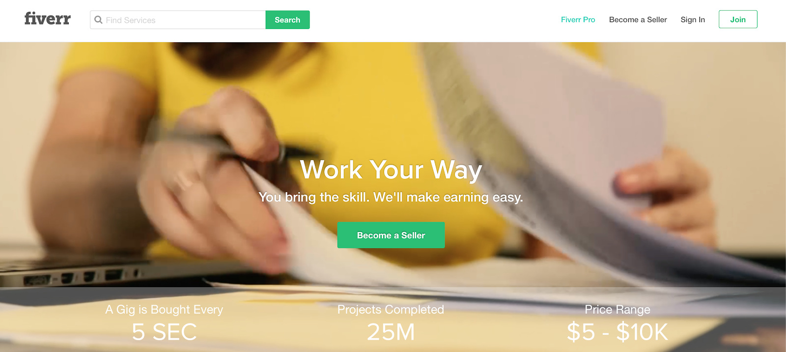 The 13 Best Freelance Websites For Remote Workers To Find Work