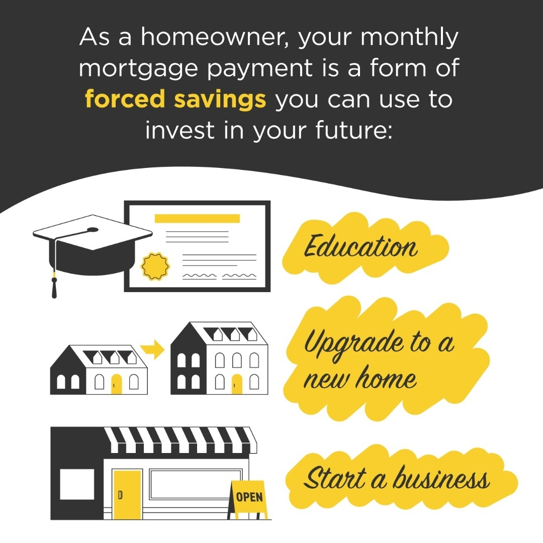 As a homeowner, your monthly mortgage payment is a form of forced savings known as equity. Like with any type of savings, equity should be h