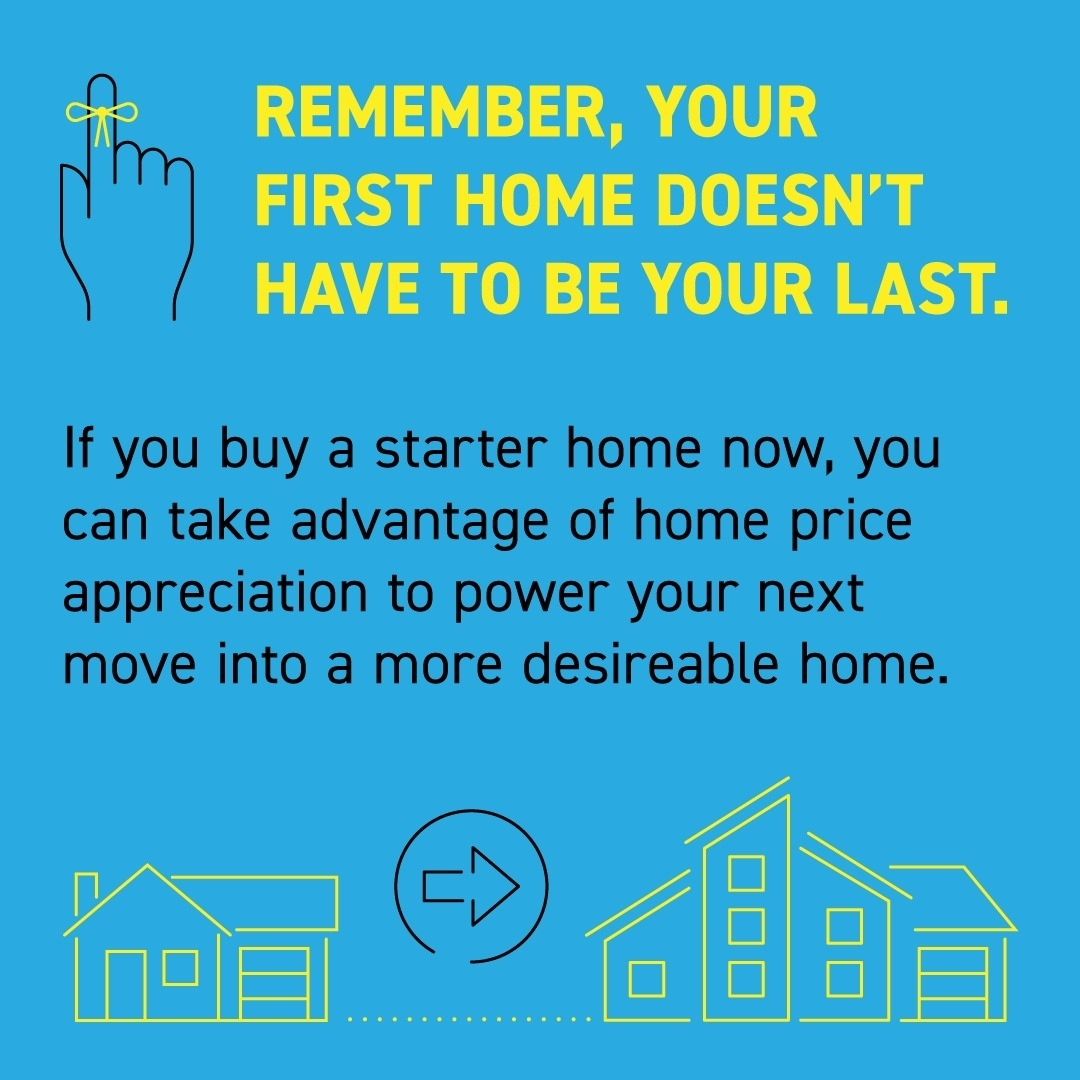 Buying a home is an investment in your future. With home values expected to appreciate in the years to come, buying a starter home today set