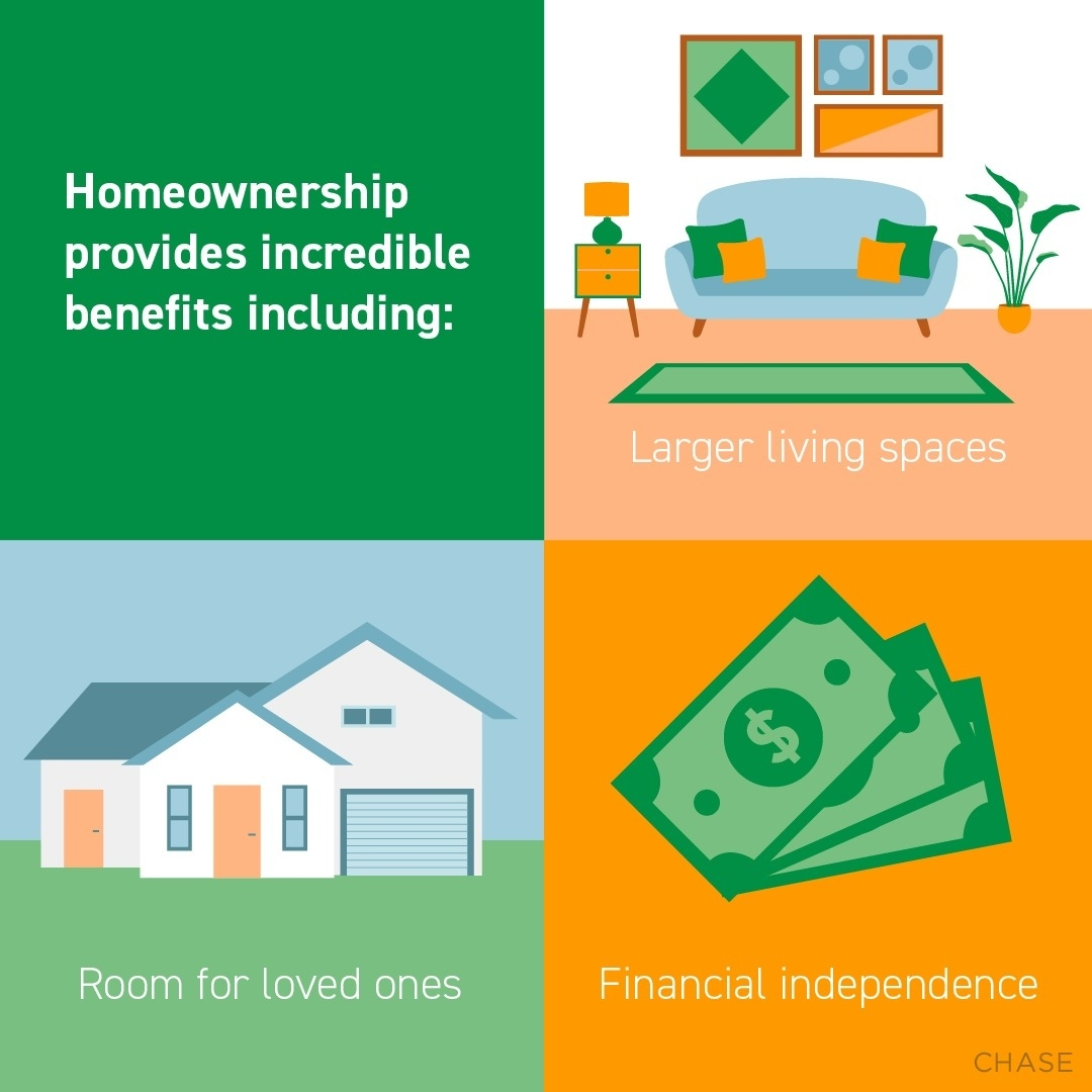 Homeownership offers incredible benefits. From financial stability to a space to call your own, the advantages of owning a home are practica