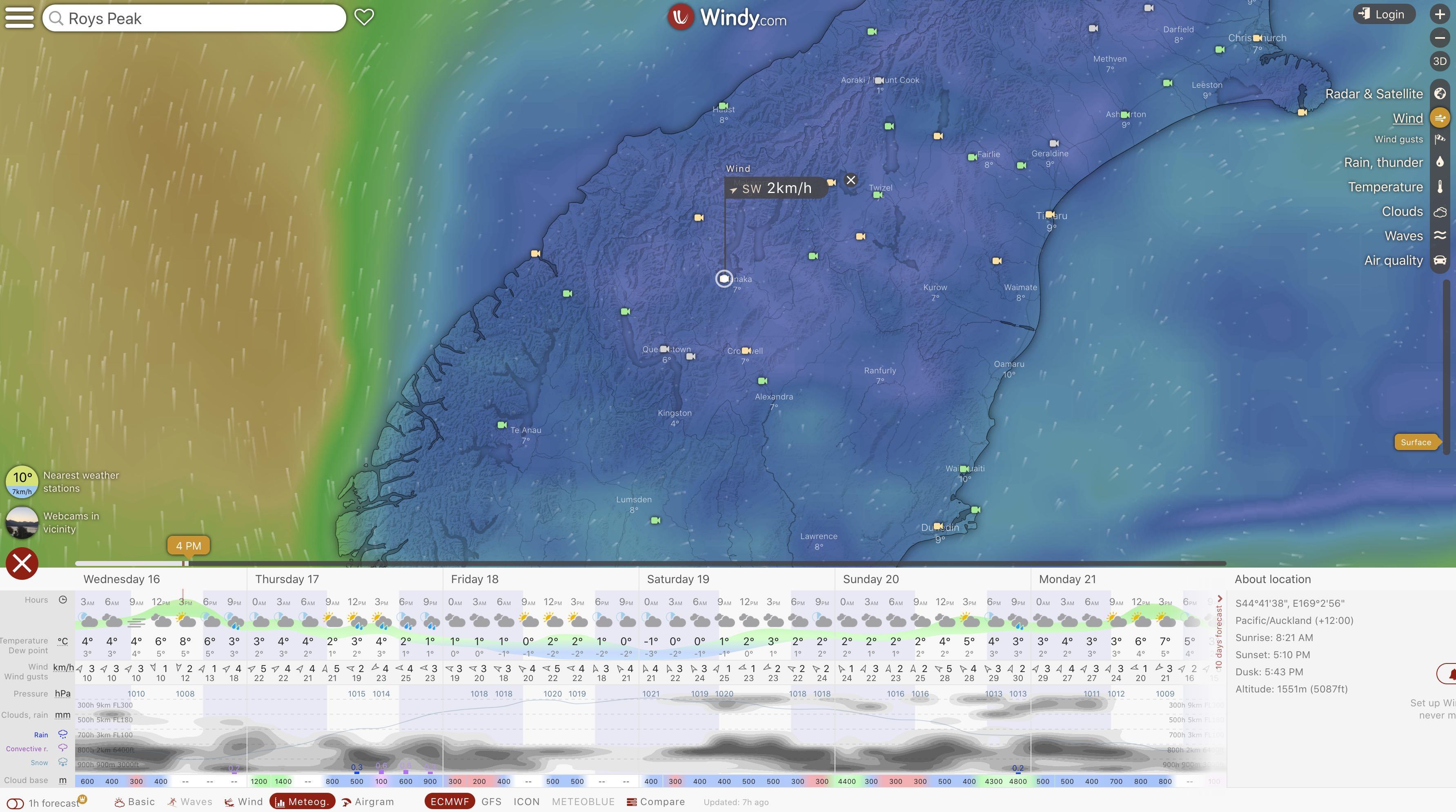 Roys Peak Forecast Windy