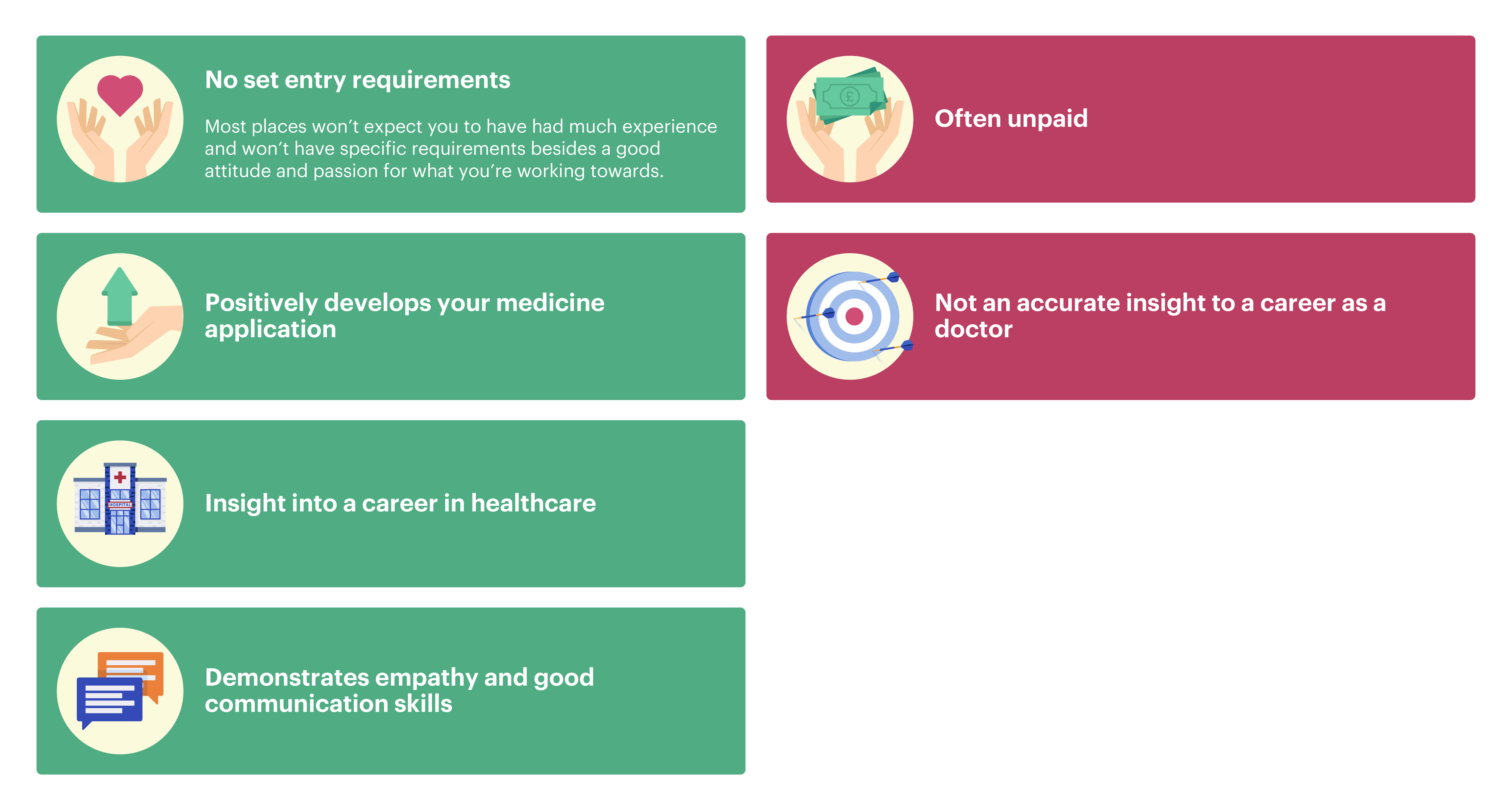 Pros and cons of volunteering as a carer