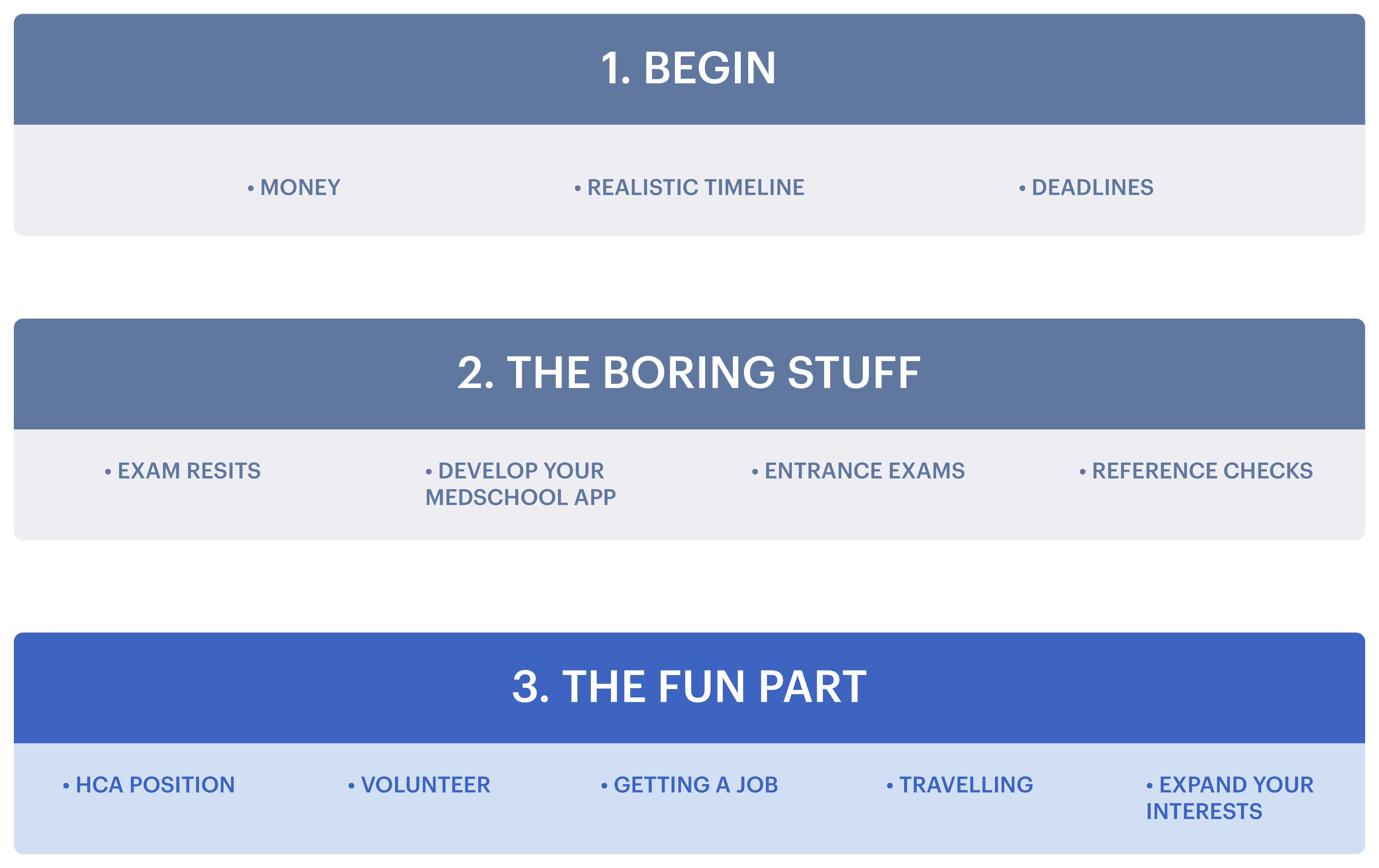 Step 3 The Fun Part: HCA position, Volunteer, Getting a job, Travelling, Expand your interests
