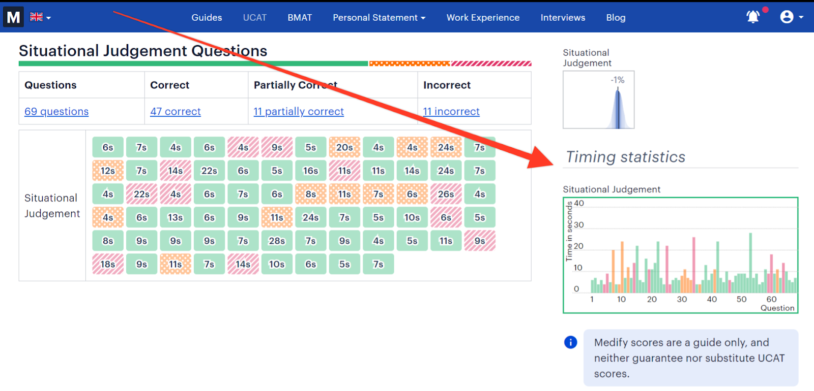 Screenshot of Medify's new UCAT mock timing statistics