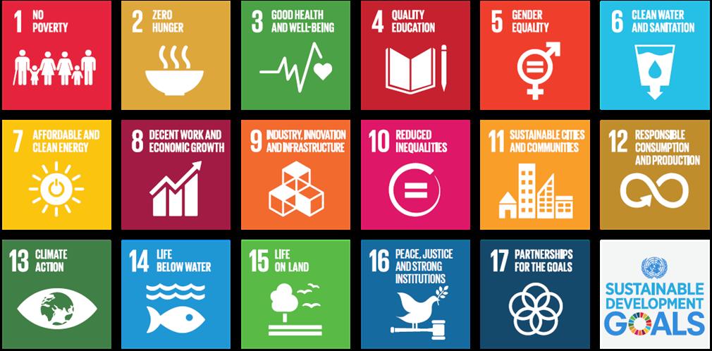 Sustainaibility Development Goals