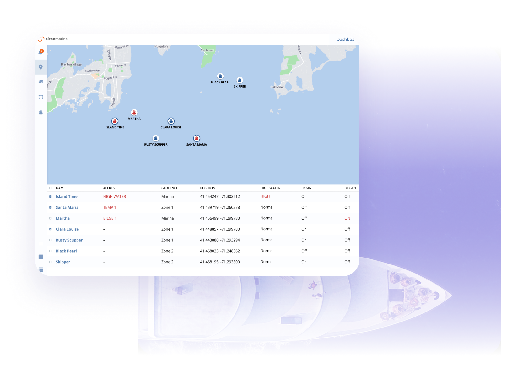 Siren Marine Wireless High-Water Sensor NEW  OPEN BOX
