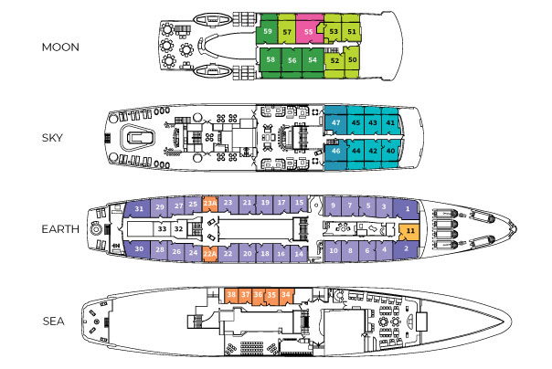 Map of trip's ship