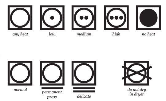 common washing symbols