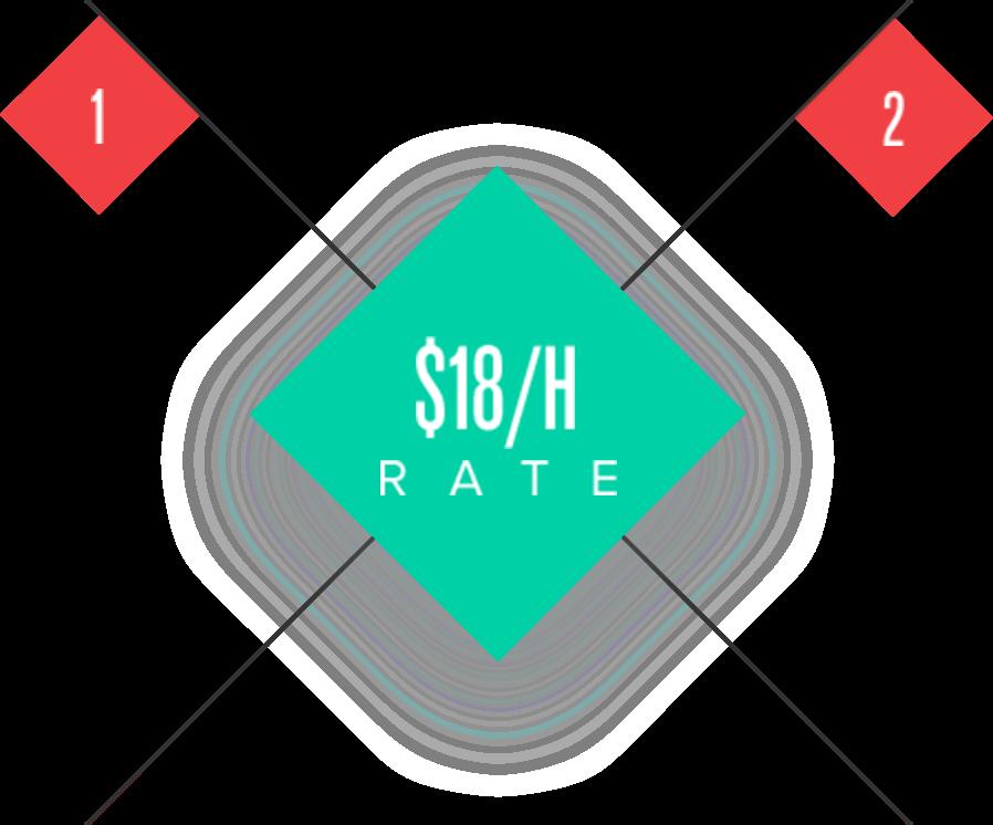price infographic