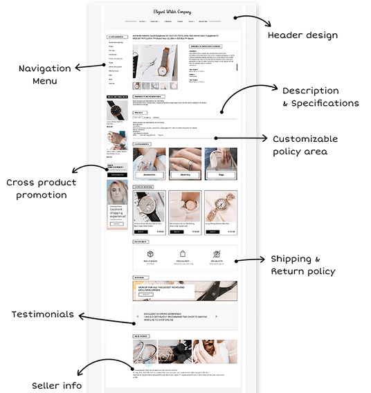 responsive ebay template example