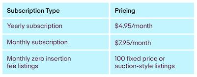ebay fees starter store