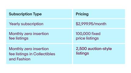 enterprise store ebay fees