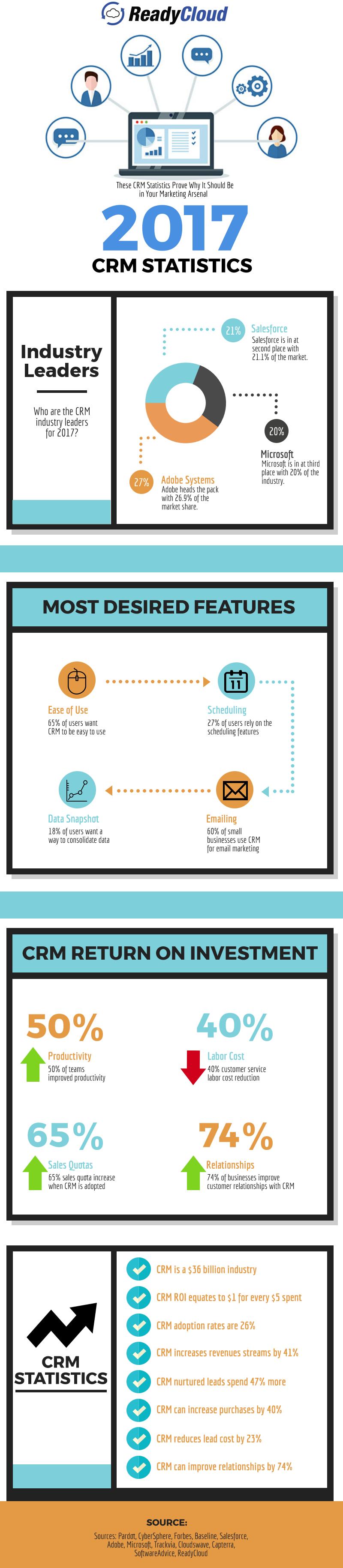 ibm infographic