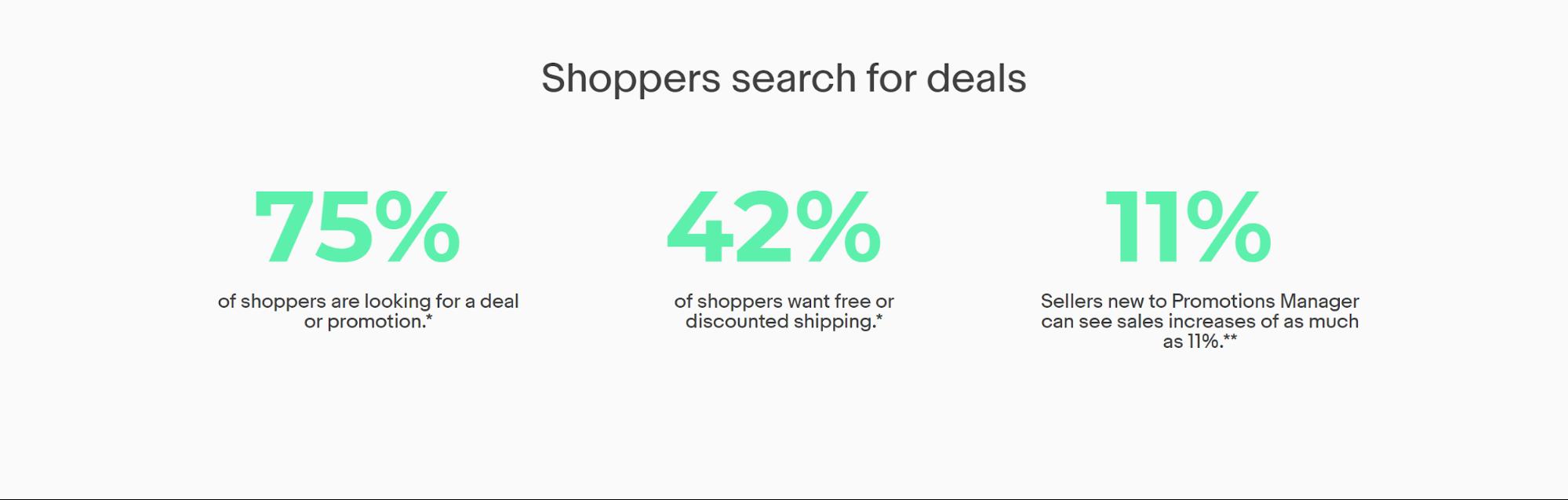 ebay deals statistics