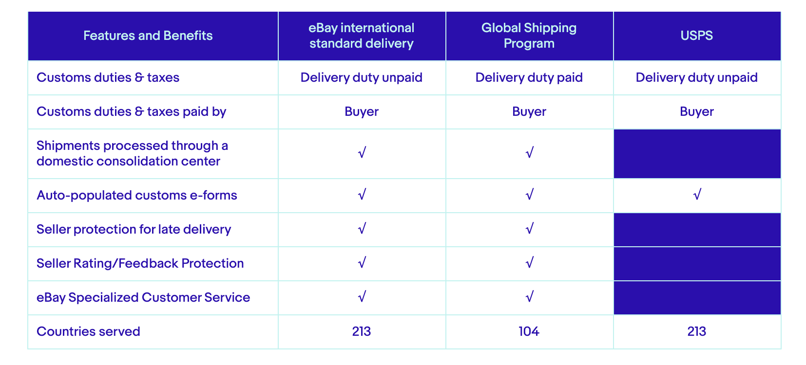 ebay international standard shipping comparison