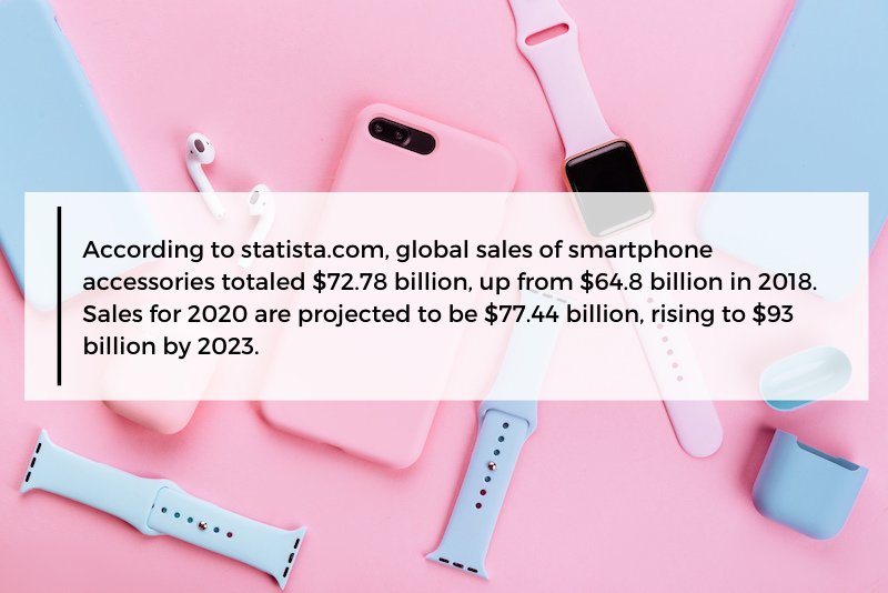 smartphone selling on ebay statistic