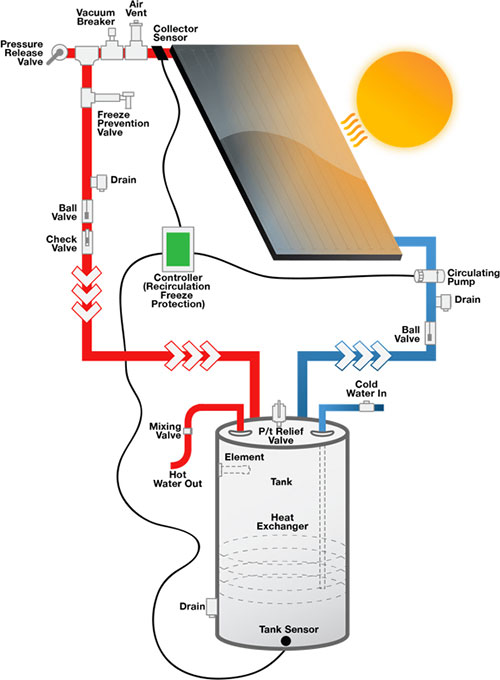 professional solar water heater design system