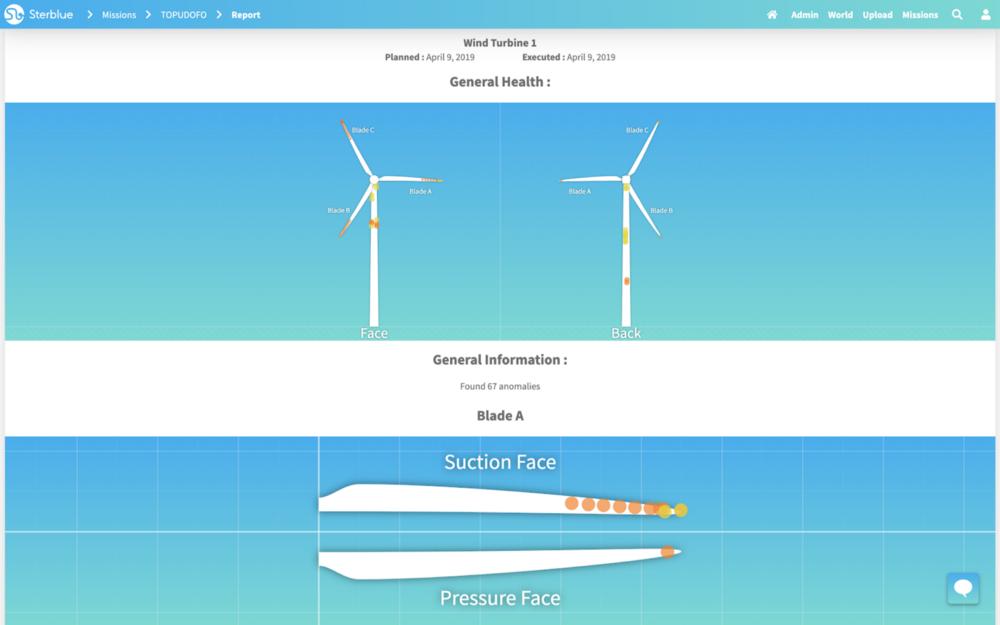 风力涡轮机上的Sterblue 云层中检测到的缺陷。