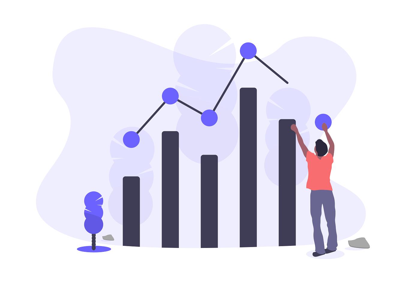 Employee Satisfaction data and KPIs