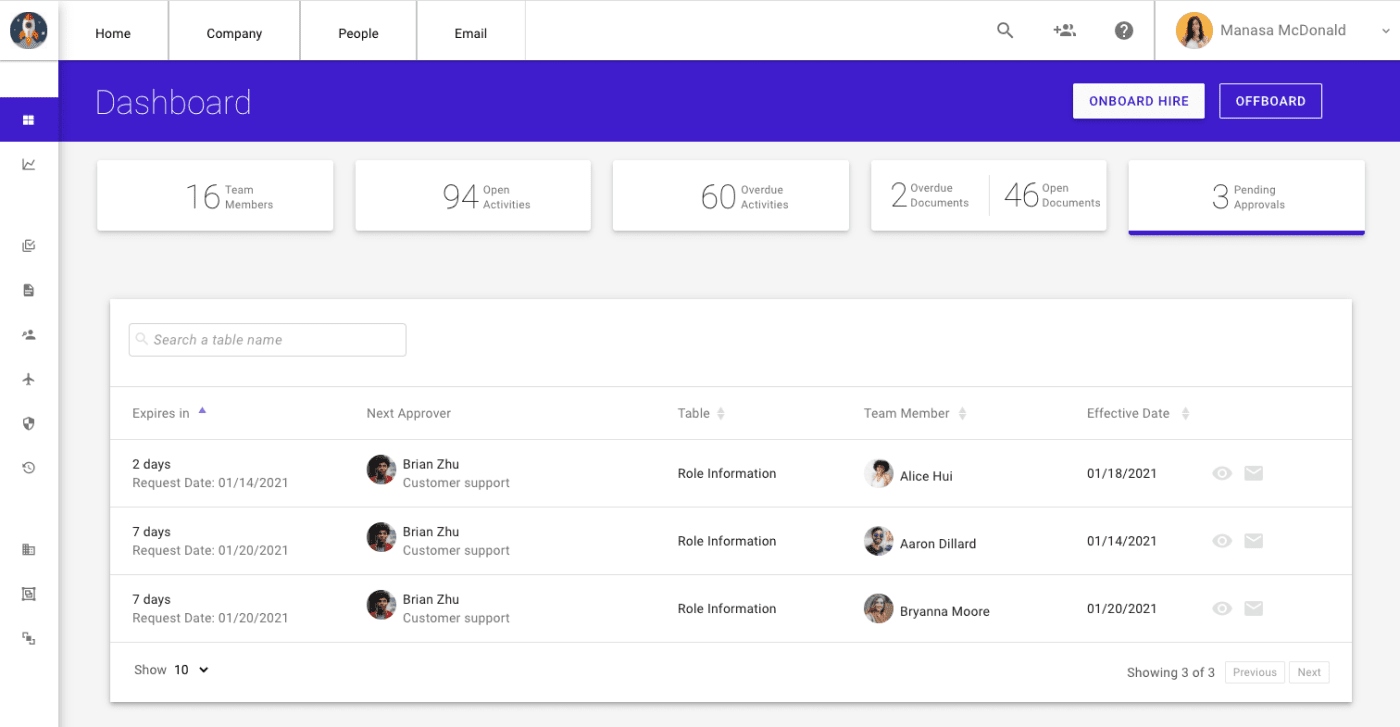 Approval Dashboard