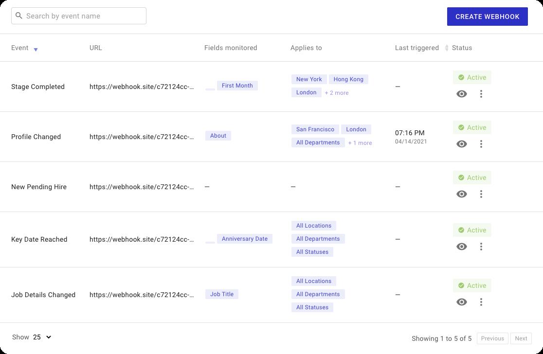 Sapling Webhook Events Interface