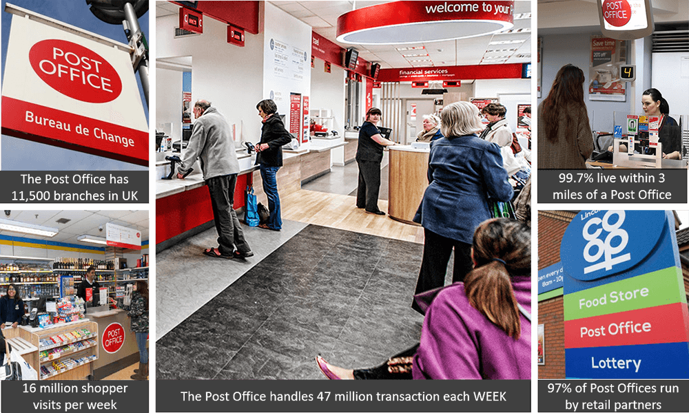 Post Office Counters Ltd Category Management Initiative