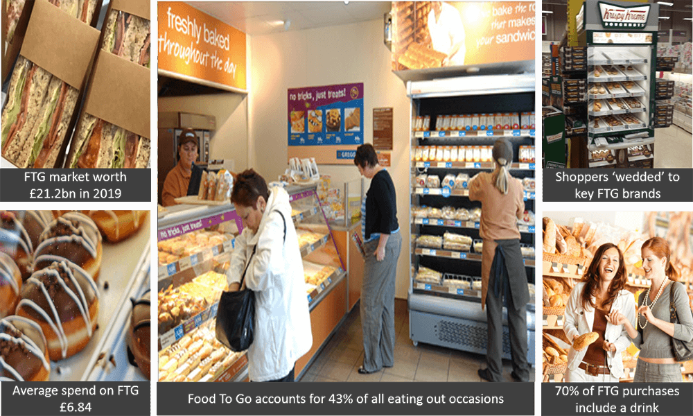 Food To Go (FTG) Case Study