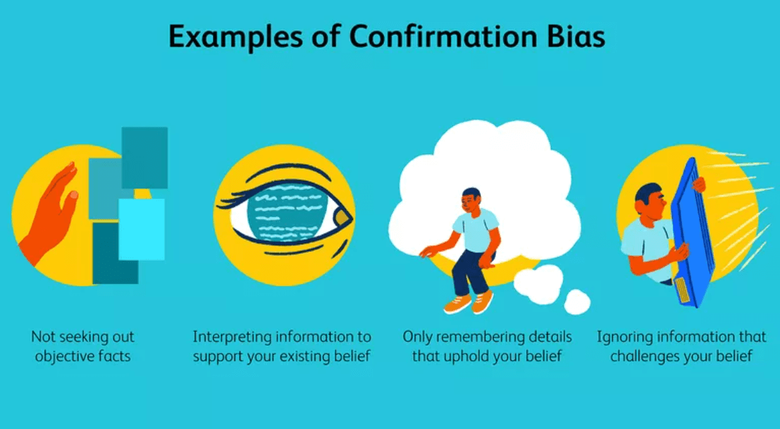 Examples of confirmation bias such as showing preference to things that support your own beliefs. Image credit to Very Well Mind.