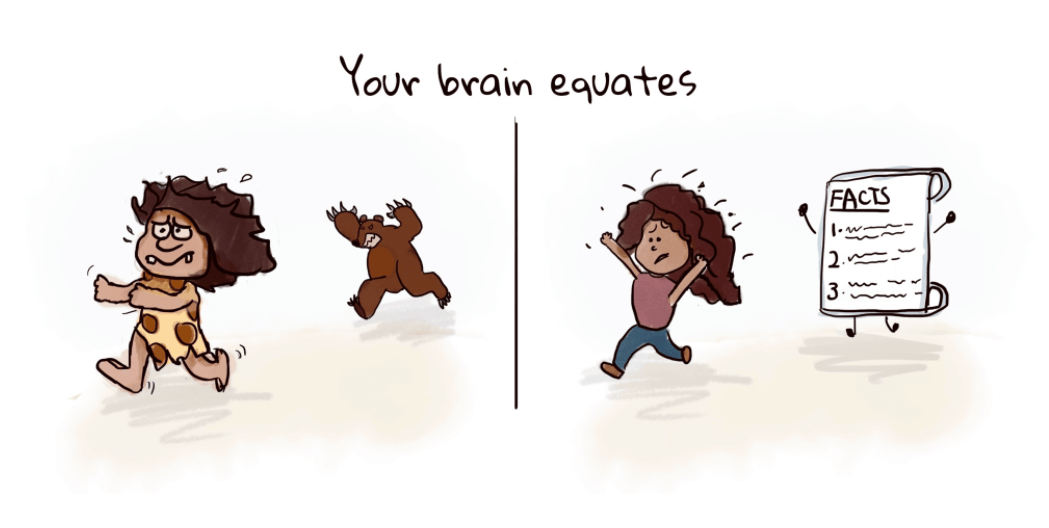 Illustration showing a caveman being chased by a bear vs an evolved human being chased by ideas. Image credit to Future Self