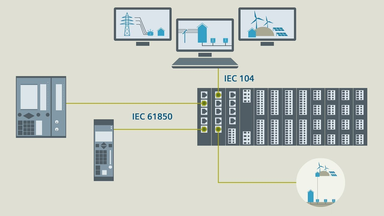 Gateway e Concentradores de Dados