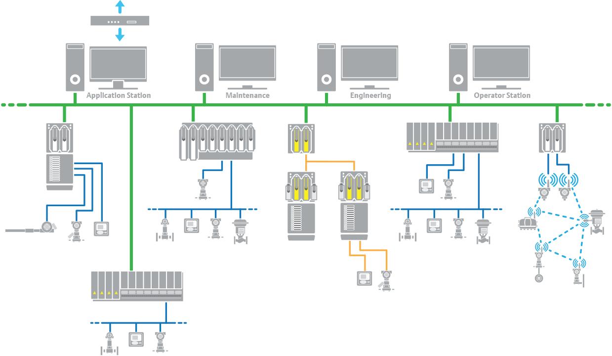 Arquitetura de Sistema Digital