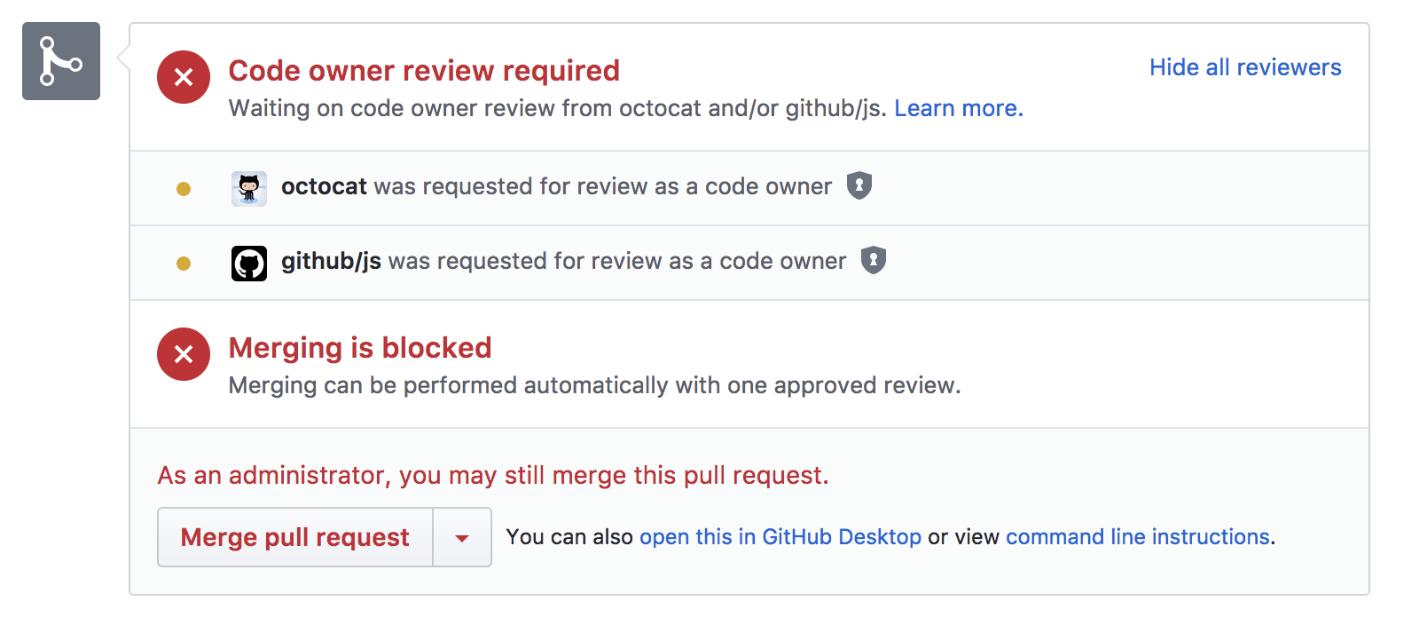 github-codeowners