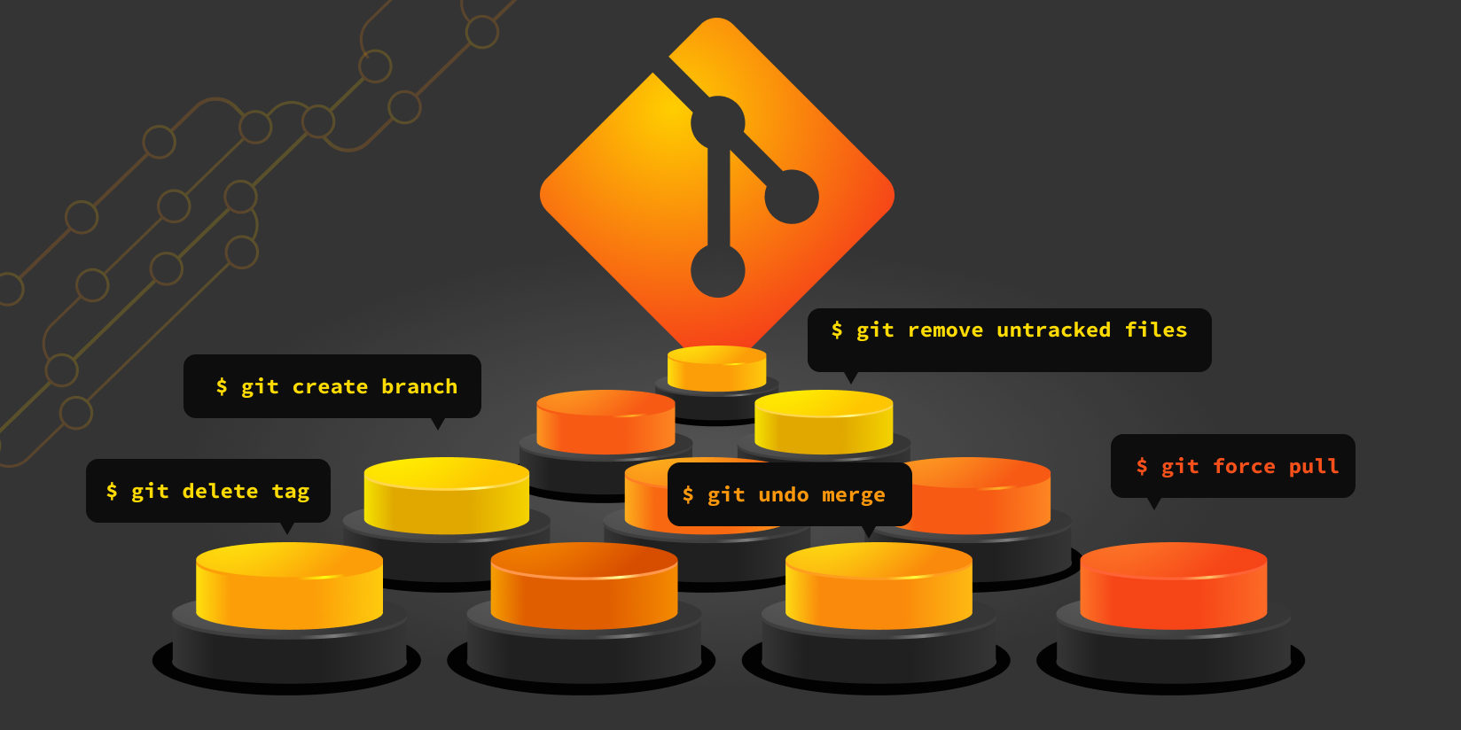10 insanely useful Git commands you wish existed – and their
