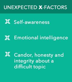 x factors4
