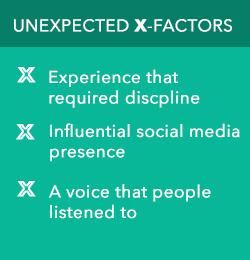 x factors5