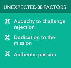 x factors2