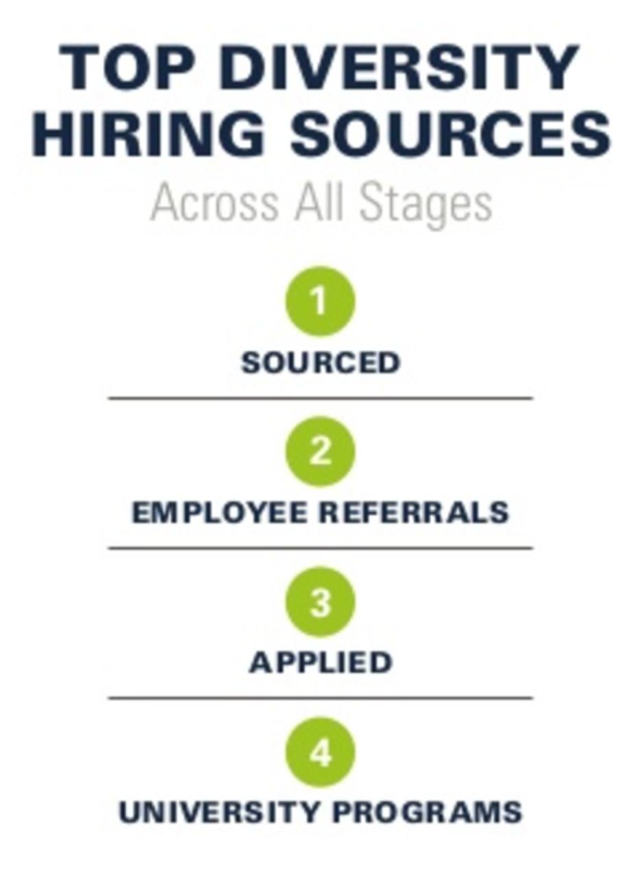 hiring referrals lightspeed 1
