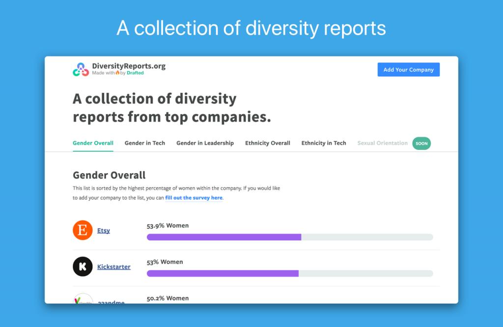 DiversityReports_11x_preview