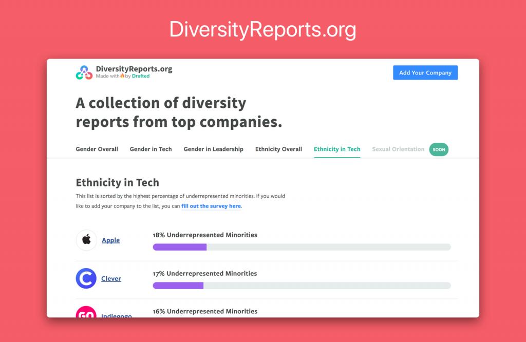 DiversityReports_32x_preview