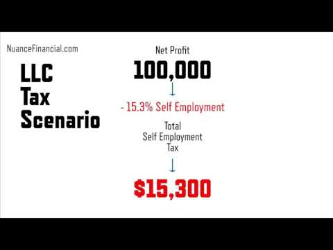 S Corp Vs Llc The Tax Difference Between Llc And An S Corporation