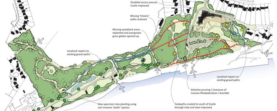 Highcliffe Castle HLF Scheme