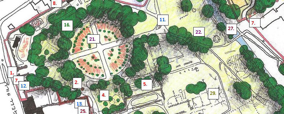 Abbey Gardens project diagram