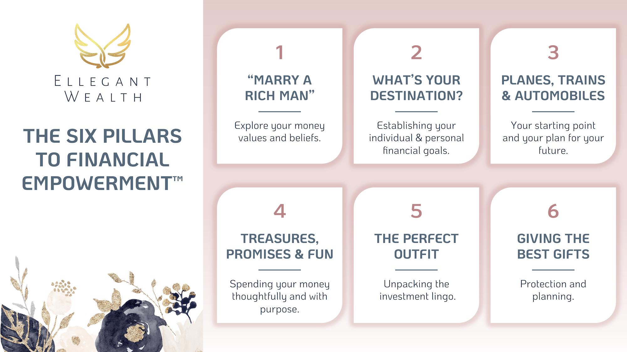 The Six Pillars To Financial Empowerment(TM)