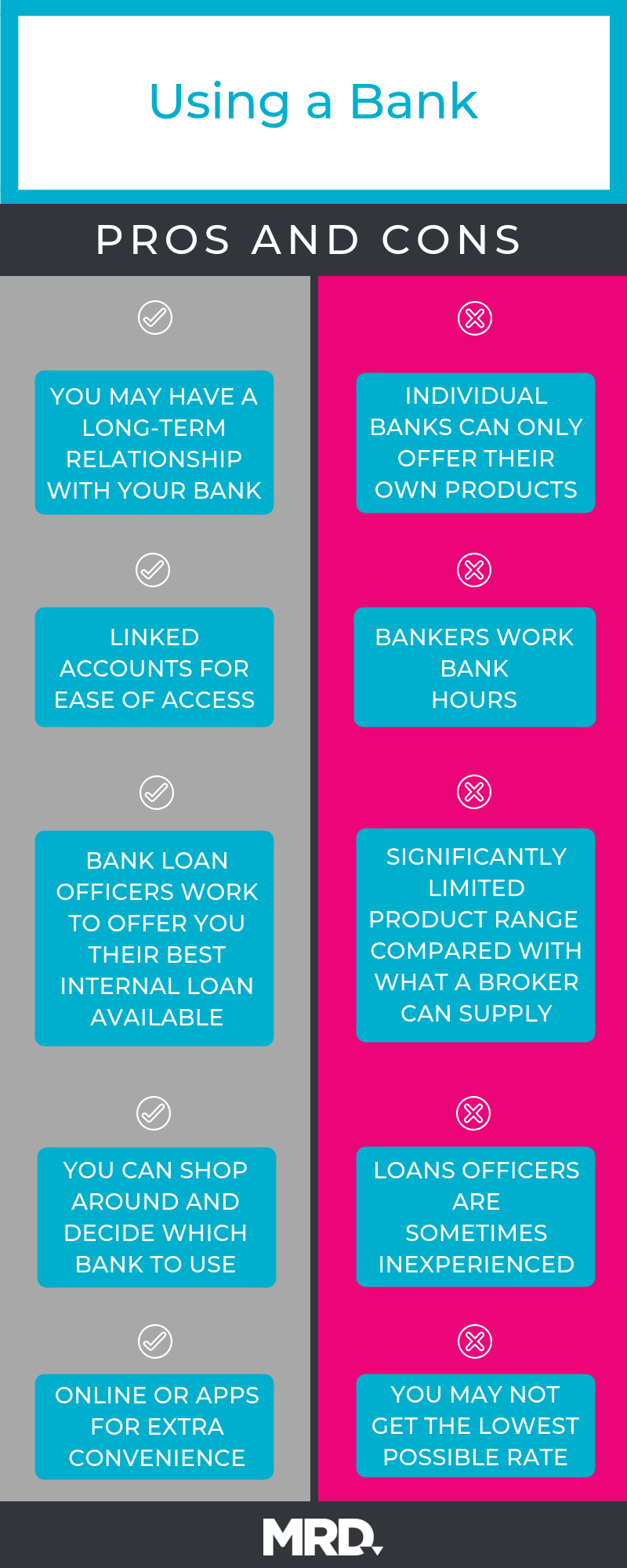 pros and cons of banks