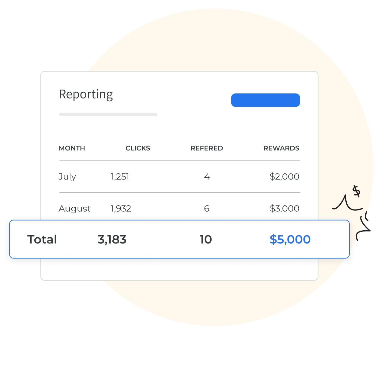 Payment approval workflows