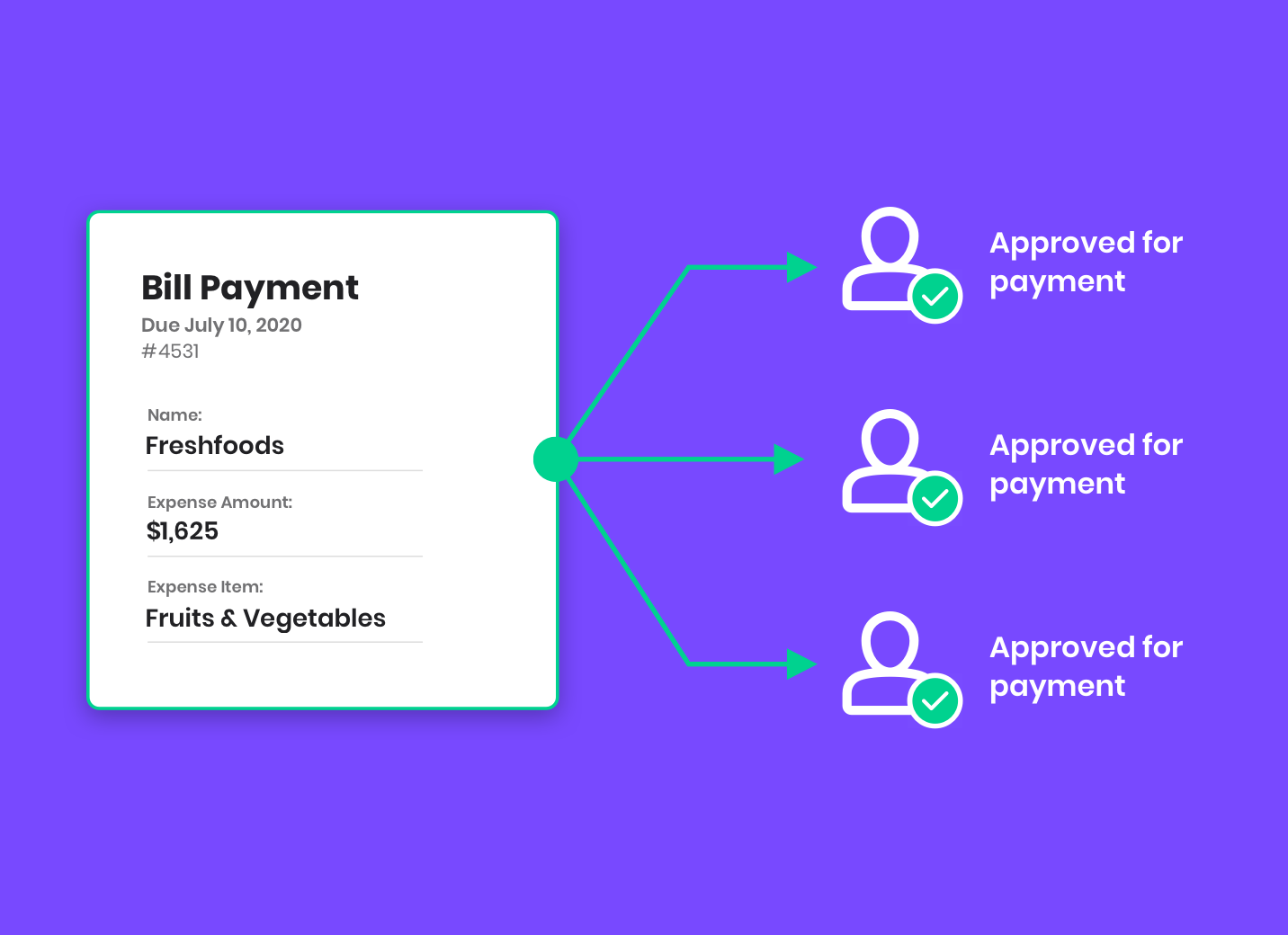 Here's why payment approval workflows will make your small business more efficient