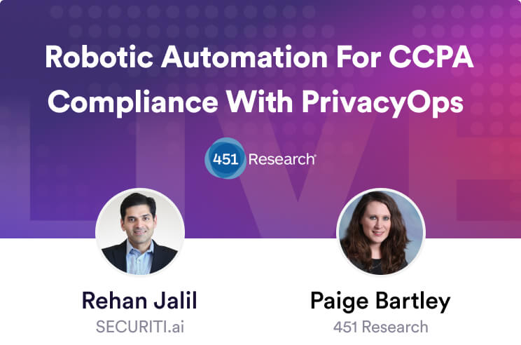 Robotic Automation for CCPA Compliance with PrivacyOps