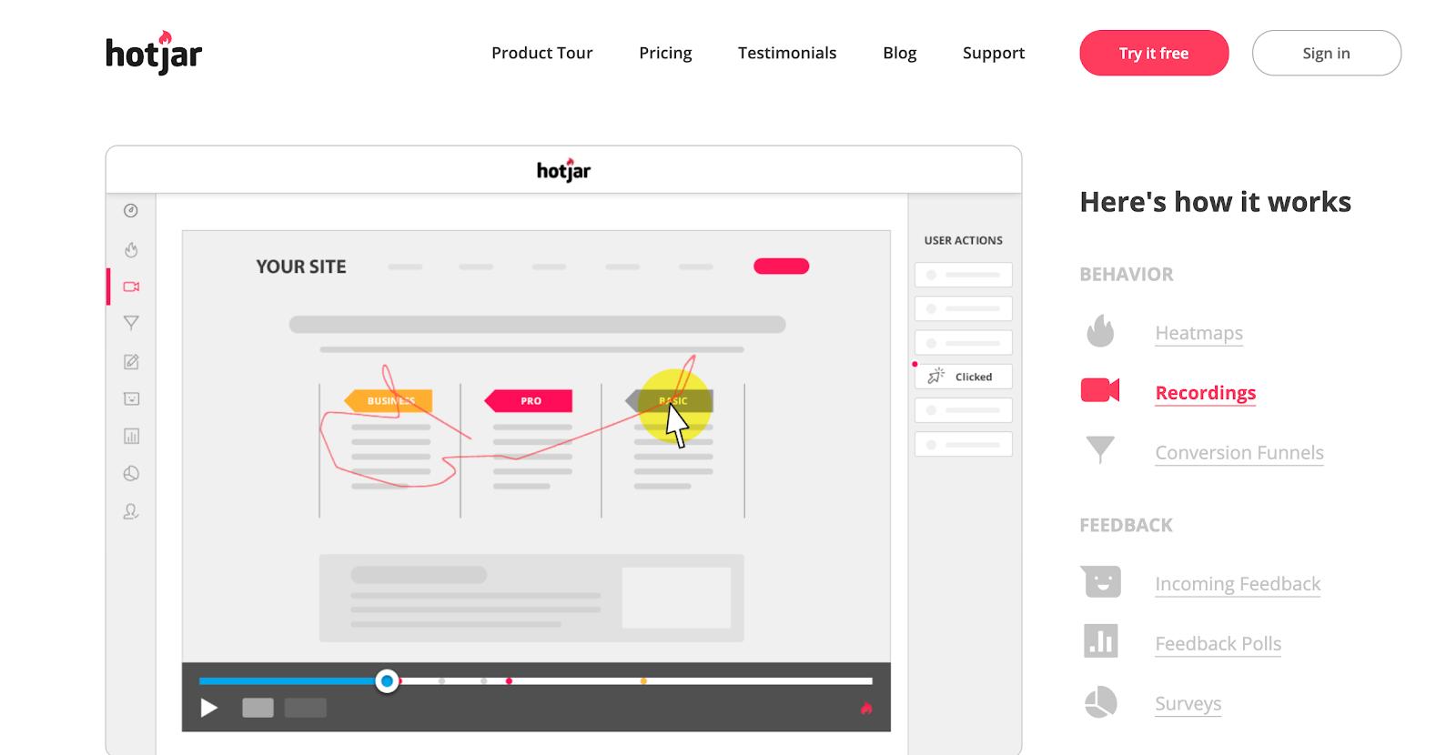 content testing tools