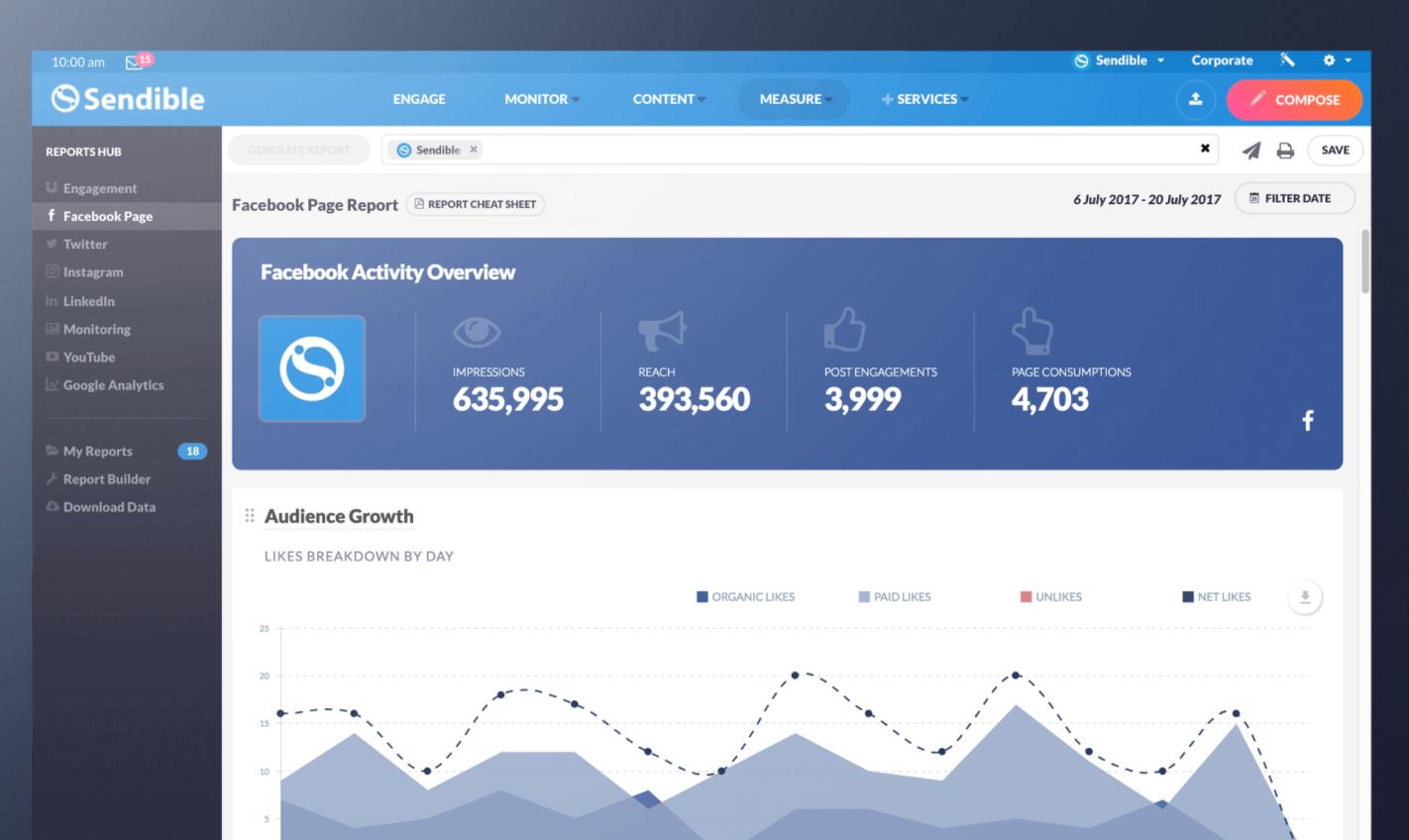 social media content planning tools