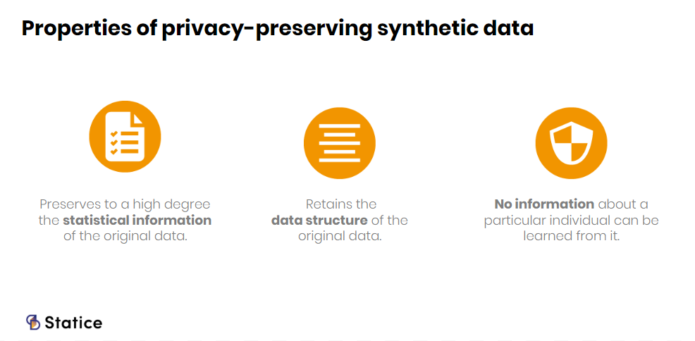privacy-preserving synthetic data